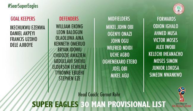 尼日利亚名单