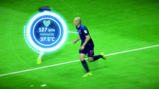 ▲EPTS依靠基于摄像机的系统和可穿戴技术,可以追踪球员的运动数据(图片来自网络)